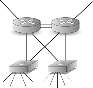 Redundant_network